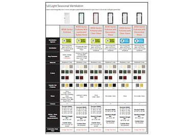 Storm Door With Retractable Screen Andersen Emco 3000 Series